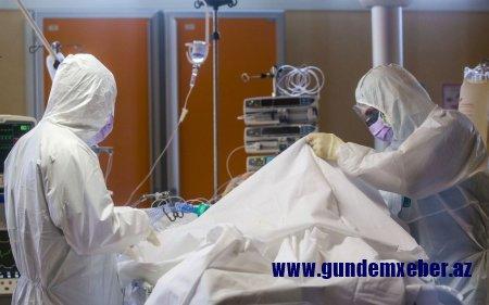 Azərbaycanda 1783 nəfər koronavirusa yoluxub, 32 nəfər ölüb