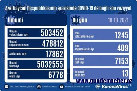 YOLUXMA və ÖLÜM SAYI AÇIQLANDI - Koronavirus statistikası